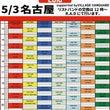 GOLD RUSH …