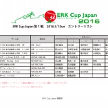 ERK Cup Ja…