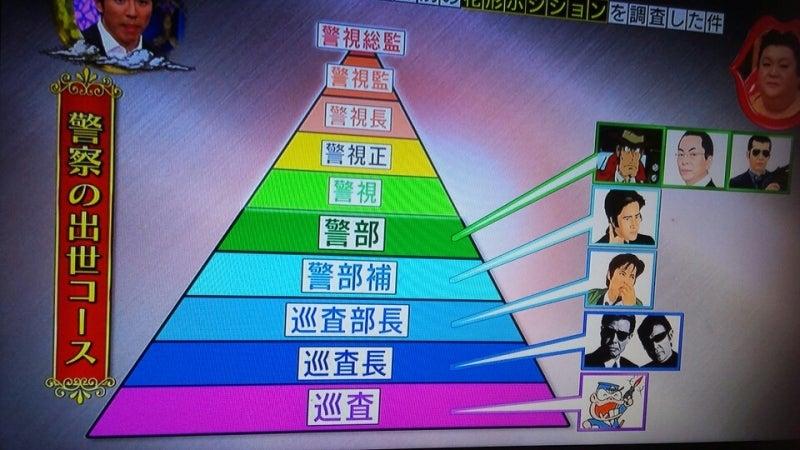 警察の出世コース   ouchi日記 *フェリーチェルーム* in豊川