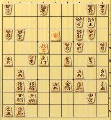 いよいよ大詰め。。第57期王位戦挑戦者決定リーグ/紅組「豊島七段 ...