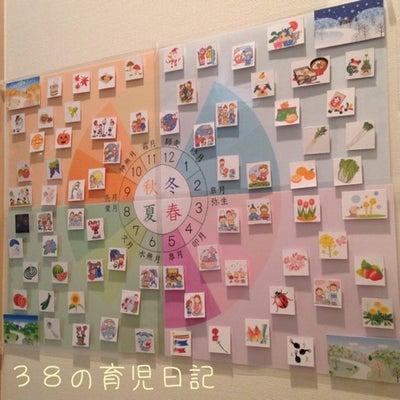 手作り*季節と行事表の記事に添付されている画像