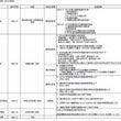 熊本地震対応法令一覧…