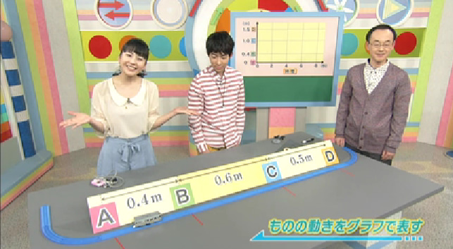 NHK高校講座物理基礎 第1回から第3回までの復習 | 黒田有彩 official ...