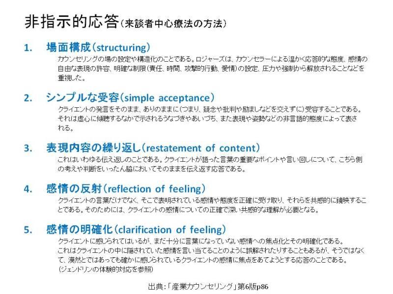 非指示的対応&積極的技法(来談者中心療法)