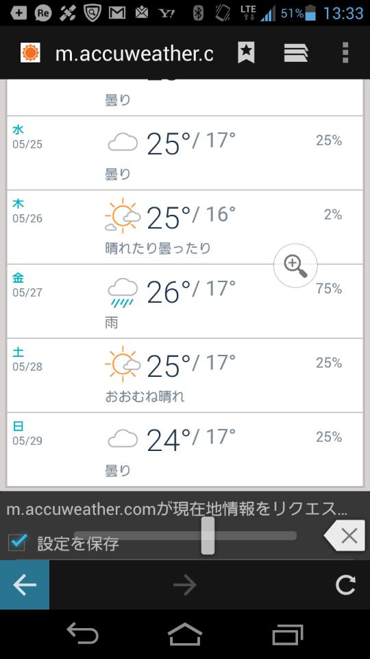 浜松 天気 予報 浜松市の10日間天気(6時間ごと)