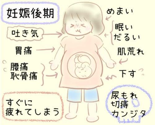 めまい 妊娠 後期
