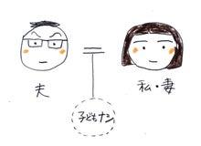 イラスト家系図前編 ジブツタ