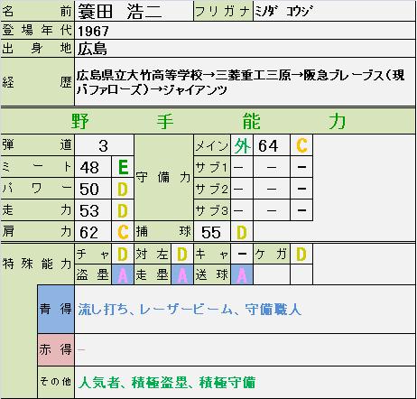 転生 ナイン パワプロ 栄冠 2016