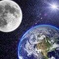 #西洋占星術の画像