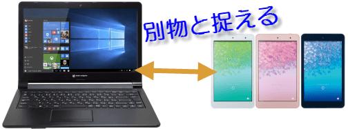 LaptopPC&tabletPC