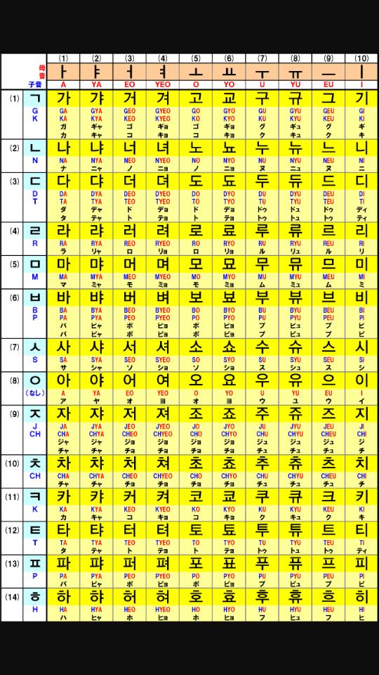 語 おすすめ 本 初心者 韓国 勉強