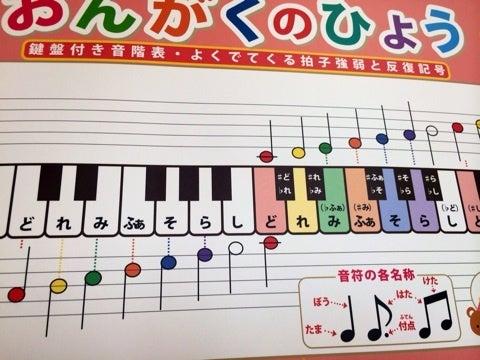 第二弾】おんがくのひょう楽譜基礎編