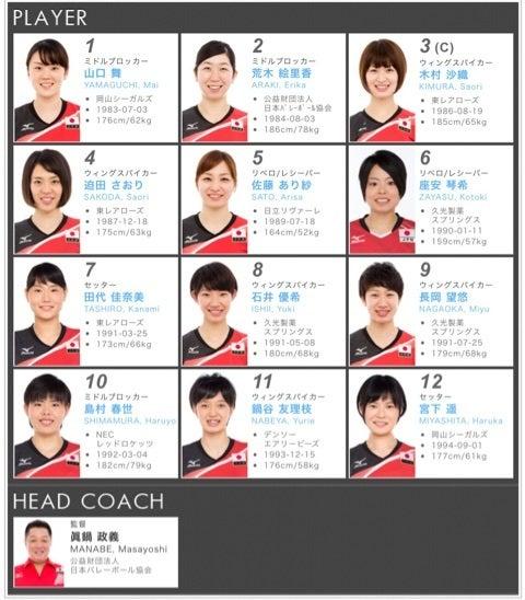メンバー 女子 全日本 バレーボール