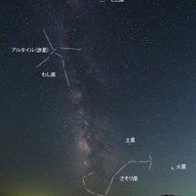 火星と土星と天の川