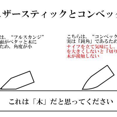 グラインドと刃先の問題の記事に添付されている画像