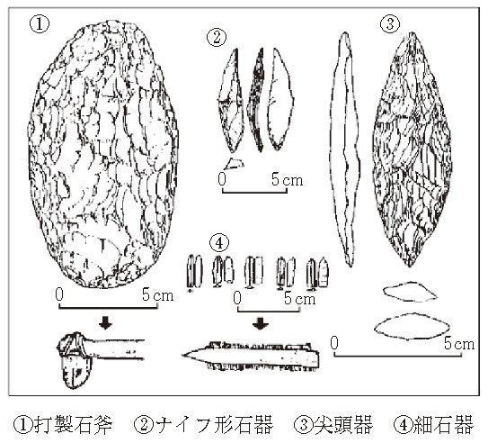 日本史の基本9(1-2 旧石器時代) | 日本史野島博之 のグラサン日記