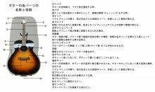 ギターの各パーツの名称と役割