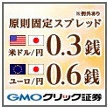 NZD/円 2/20…