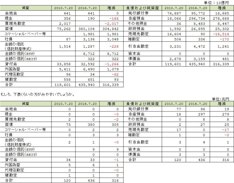 銀行 代理 店 日本