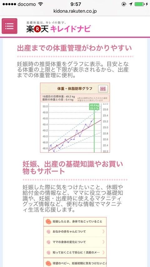 ペース 増加 妊娠 体重