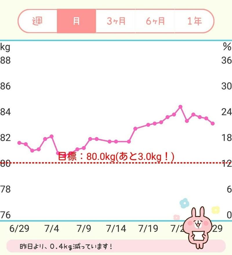 生理 前 体重