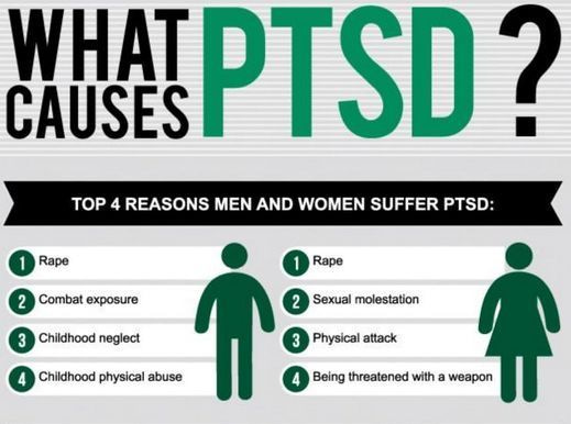 PTSDに効果「持続エクスポージャ...