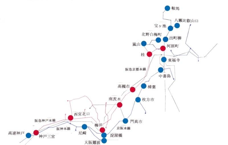 京阪神 路線 図