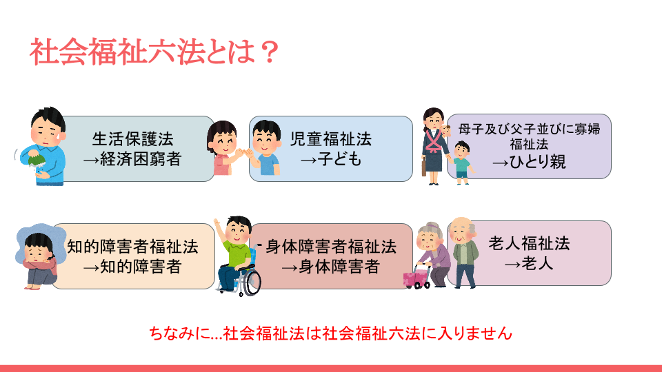 福祉 法 児童