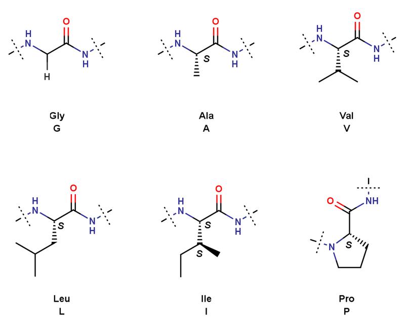 タンパク質の側鎖について | 創薬メモ
