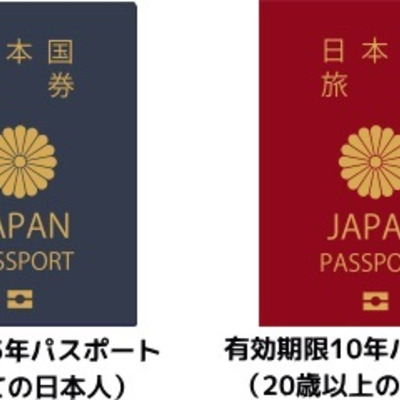 韓国と日本のパスポートの違いの記事に添付されている画像
