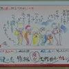 熊本大地震から・・No.1091の画像