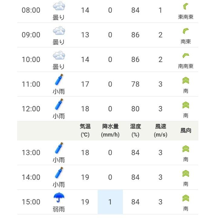 大崎 市 天気