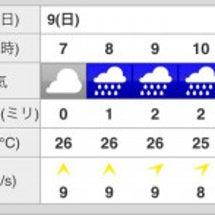 10月三連休・東京湾…