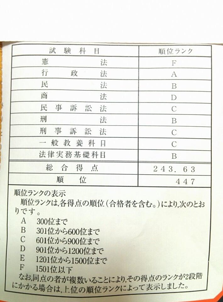 予備試験 成績通知