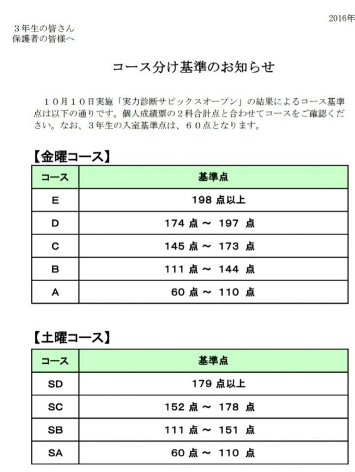 サピックスコース基準(小3) | 2020年中学受験⭐W⭐