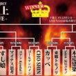 VS LIVE 本戦