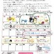 たけみやニュース11…