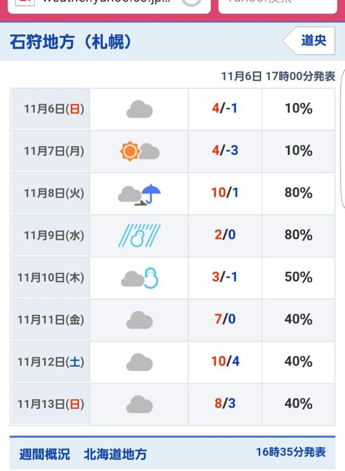 天気 明日 札幌 の