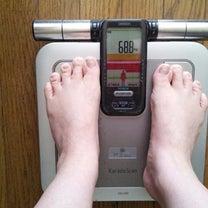 太る理由の〇〇〇〇の記事に添付されている画像