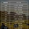 和牛たっぷり!東京和牛ショー2016 開催中の画像