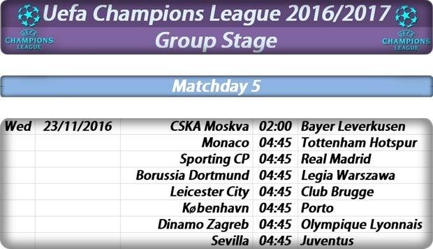 UEFAチャンピオンズリーグ 2016-17 グループリーグ