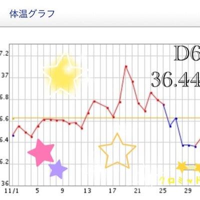 【⑤-D6】布ナプの上にさぁ!!の記事に添付されている画像