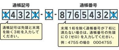 銀行 名 ゆうちょ 検索 支店