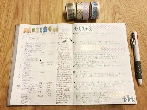 ほぼ日手帳と無印良品のノート