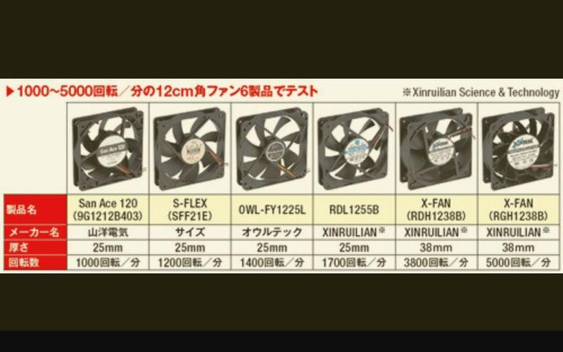 624ae0d6c5 Fractal audio axe fx2 Quantum | ブログ