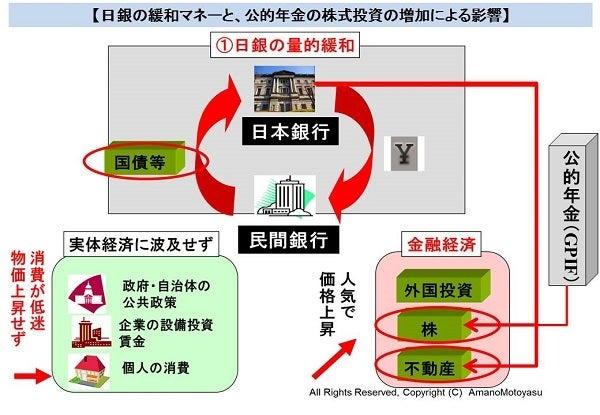 (有料)今年の日本株の買い越しは日銀がトップに。まだまだ ...