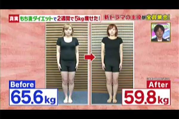 で 痩せる キロ 週間 2 2