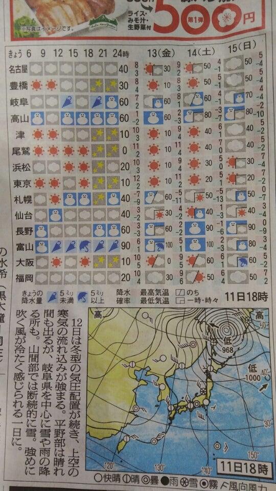 天気 予報 市 名古屋 名古屋の過去の天気 2021年7月