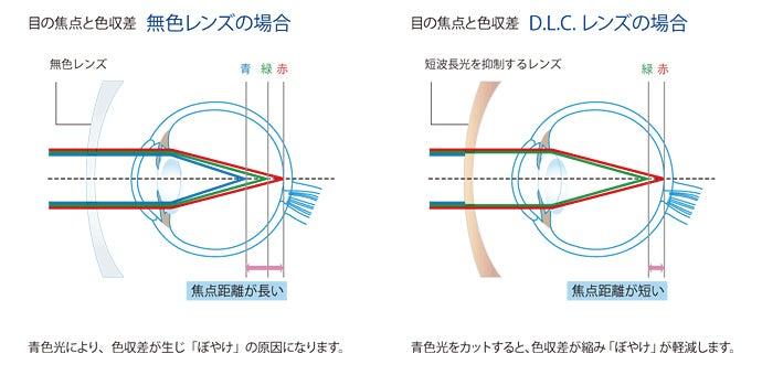 DLCイメージ
