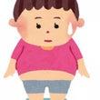 体脂肪を減らす為に食…